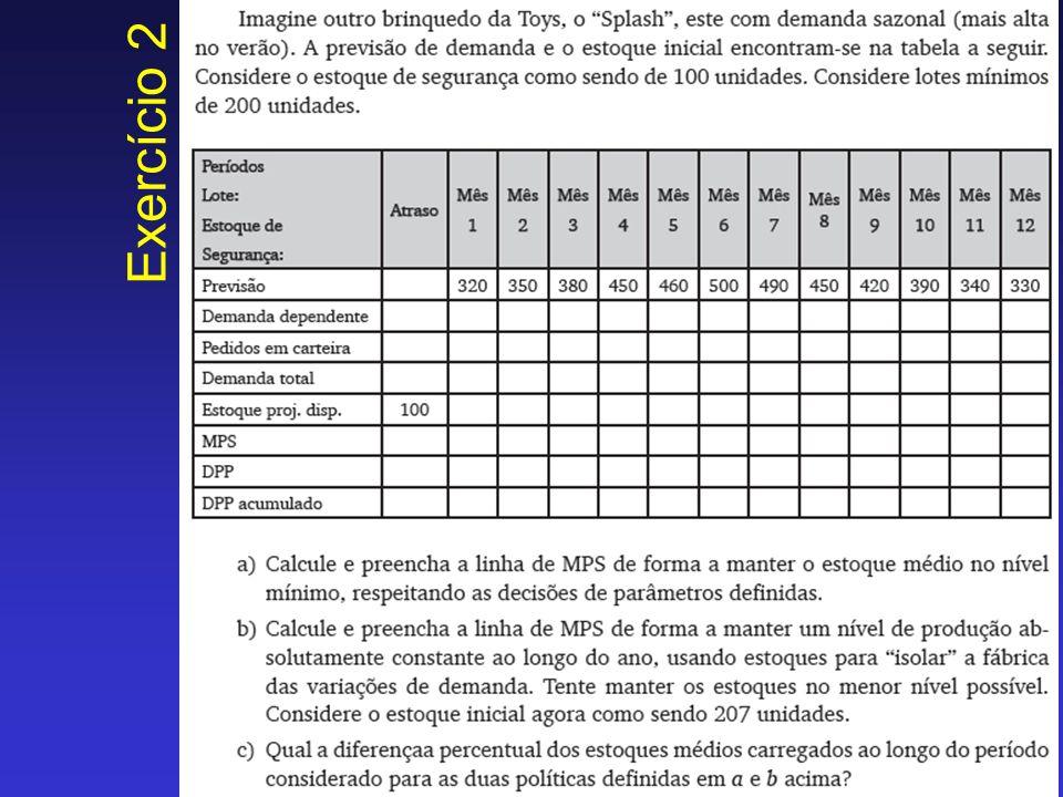 Direito adquirido e adaptado pelo Prof. MSc. Luiz Felipe Neves 21 Exercício 2