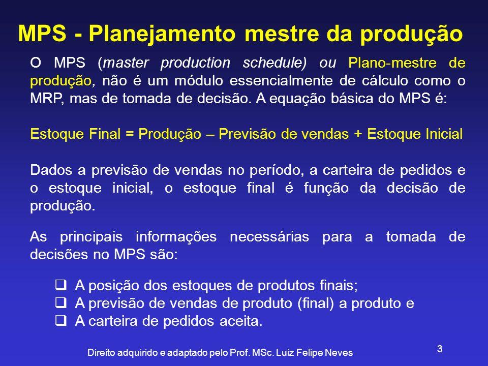 Direito adquirido e adaptado pelo Prof. MSc. Luiz Felipe Neves 3 MPS - Planejamento mestre da produção O MPS (master production schedule) ou Plano-mes