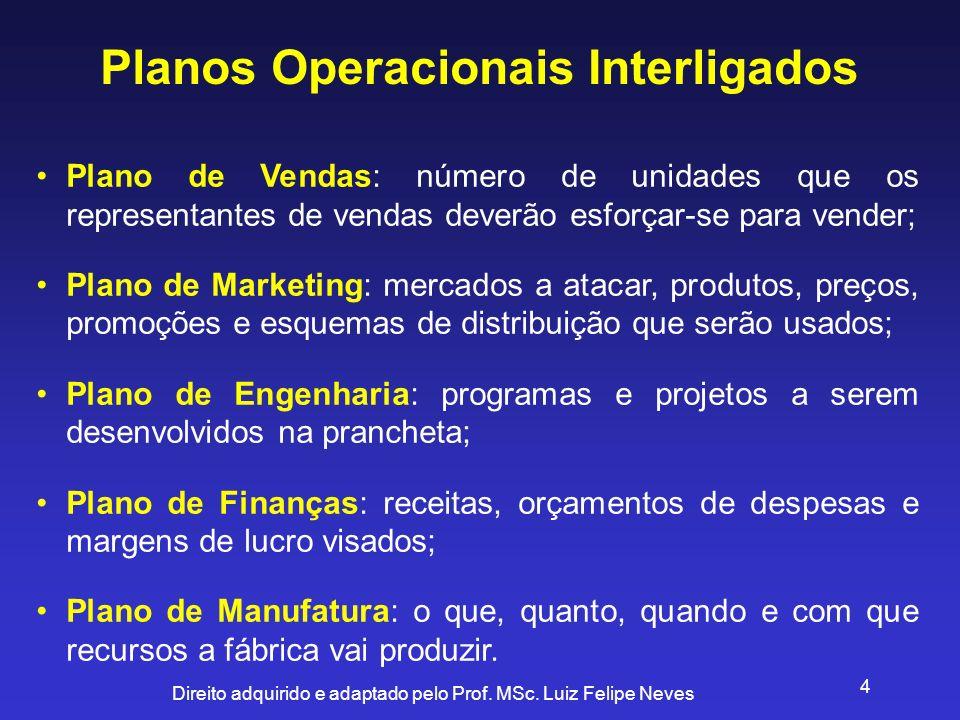 Direito adquirido e adaptado pelo Prof. MSc. Luiz Felipe Neves 4 Planos Operacionais Interligados Plano de Vendas: número de unidades que os represent