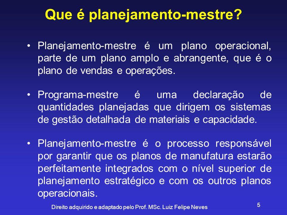 Direito adquirido e adaptado pelo Prof. MSc. Luiz Felipe Neves 5 Que é planejamento-mestre? Planejamento-mestre é um plano operacional, parte de um pl