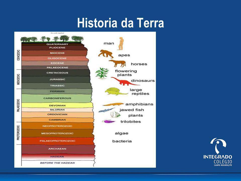 Historia da Terra