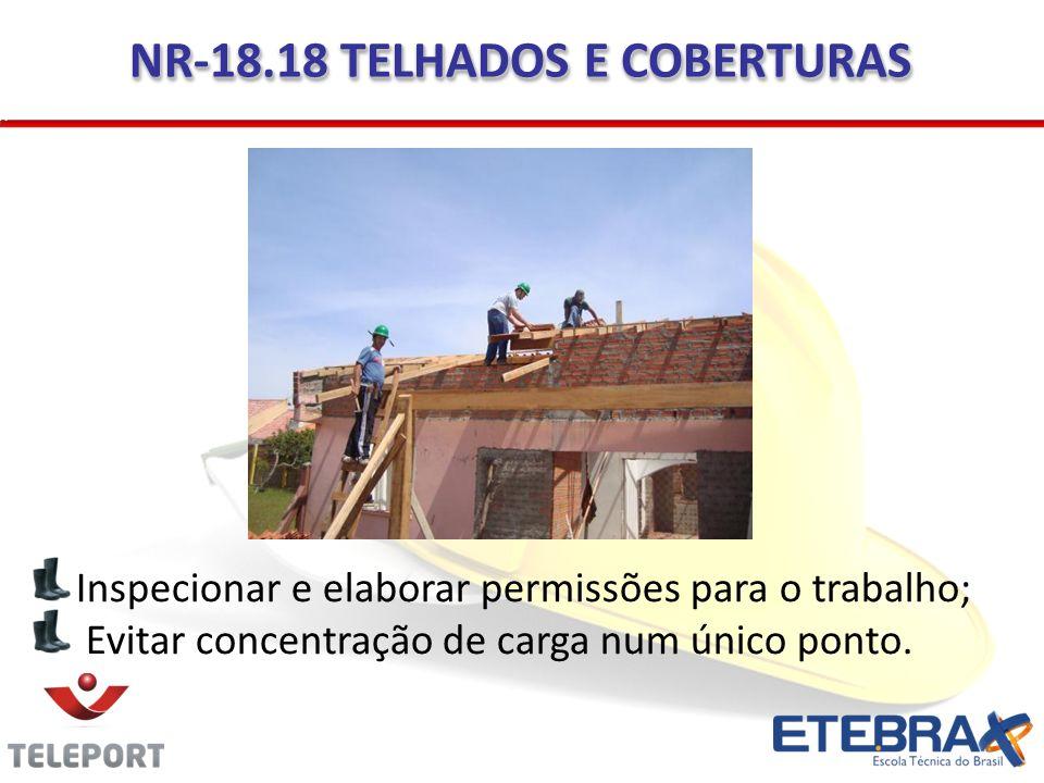 NR-18.18 TELHADOS E COBERTURAS Inspecionar e elaborar permissões para o trabalho; Evitar concentração de carga num único ponto.