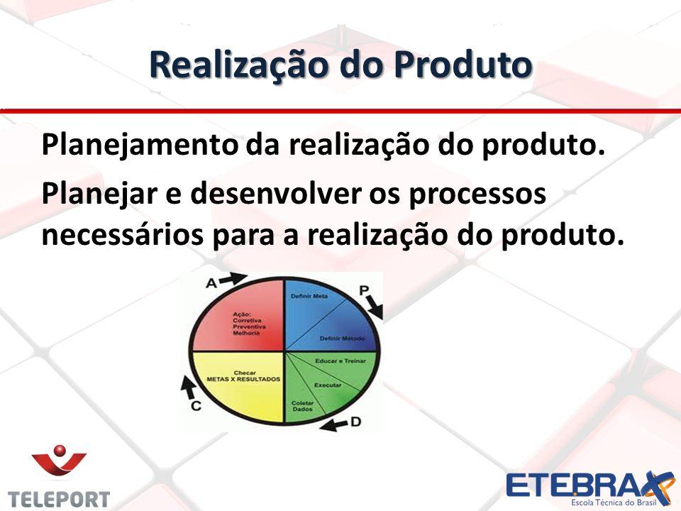 Realização do Produto Planejamento da realização do produto. Planejar e desenvolver os processos necessários para a realização do produto.