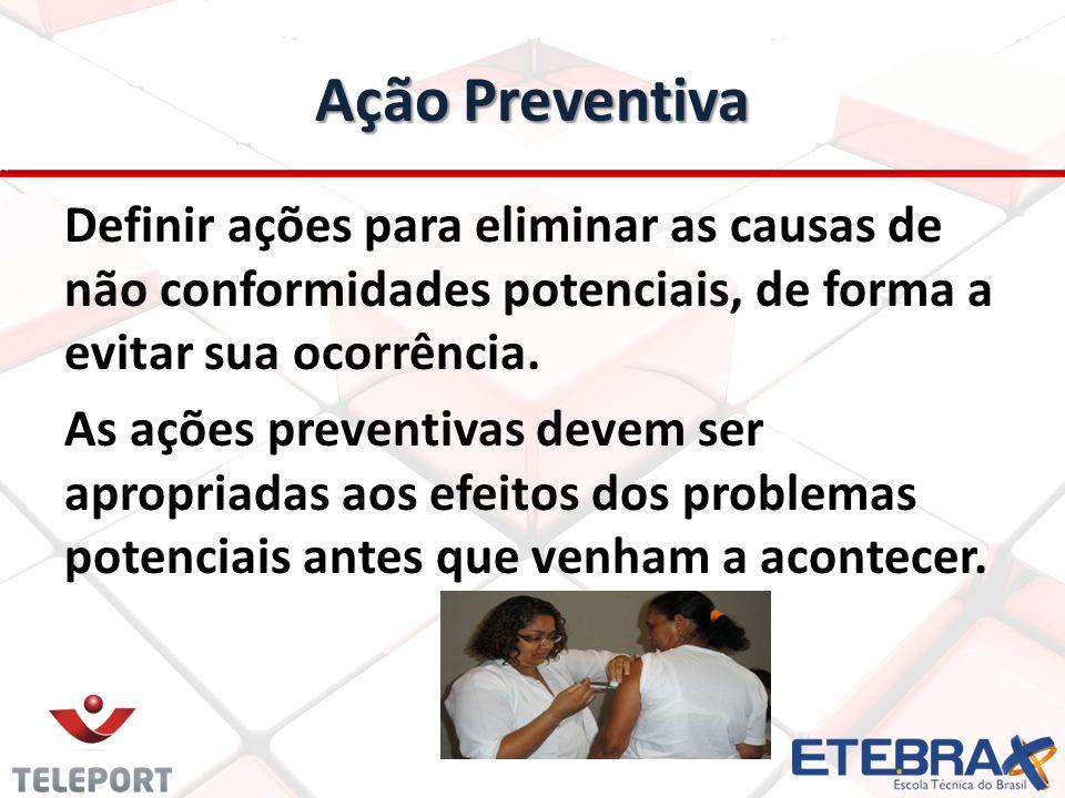 Ação Preventiva Definir ações para eliminar as causas de não conformidades potenciais, de forma a evitar sua ocorrência. As ações preventivas devem se