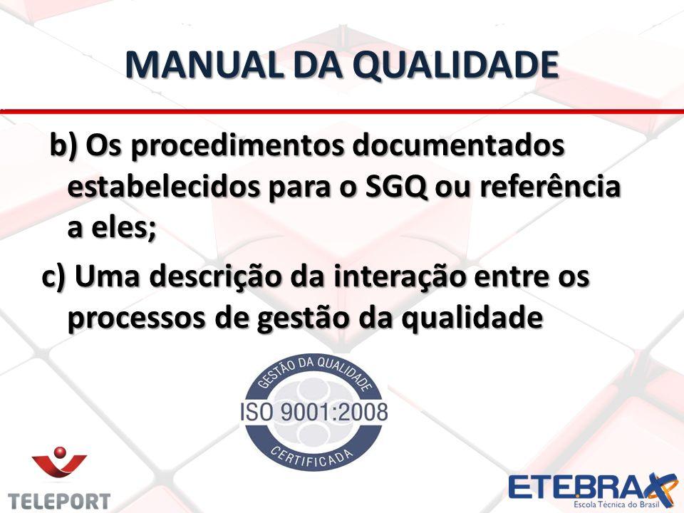 MANUAL DA QUALIDADE b) Os procedimentos documentados estabelecidos para o SGQ ou referência a eles; b) Os procedimentos documentados estabelecidos par