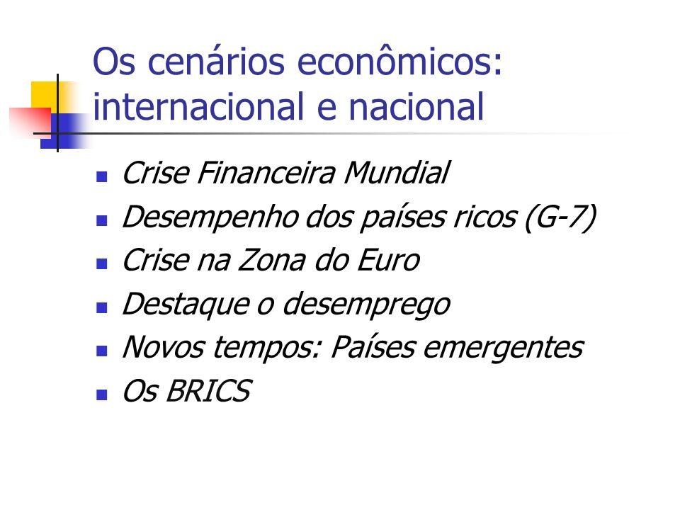 Os cenários econômicos: internacional e nacional Crise Financeira Mundial Desempenho dos países ricos (G-7) Crise na Zona do Euro Destaque o desempreg