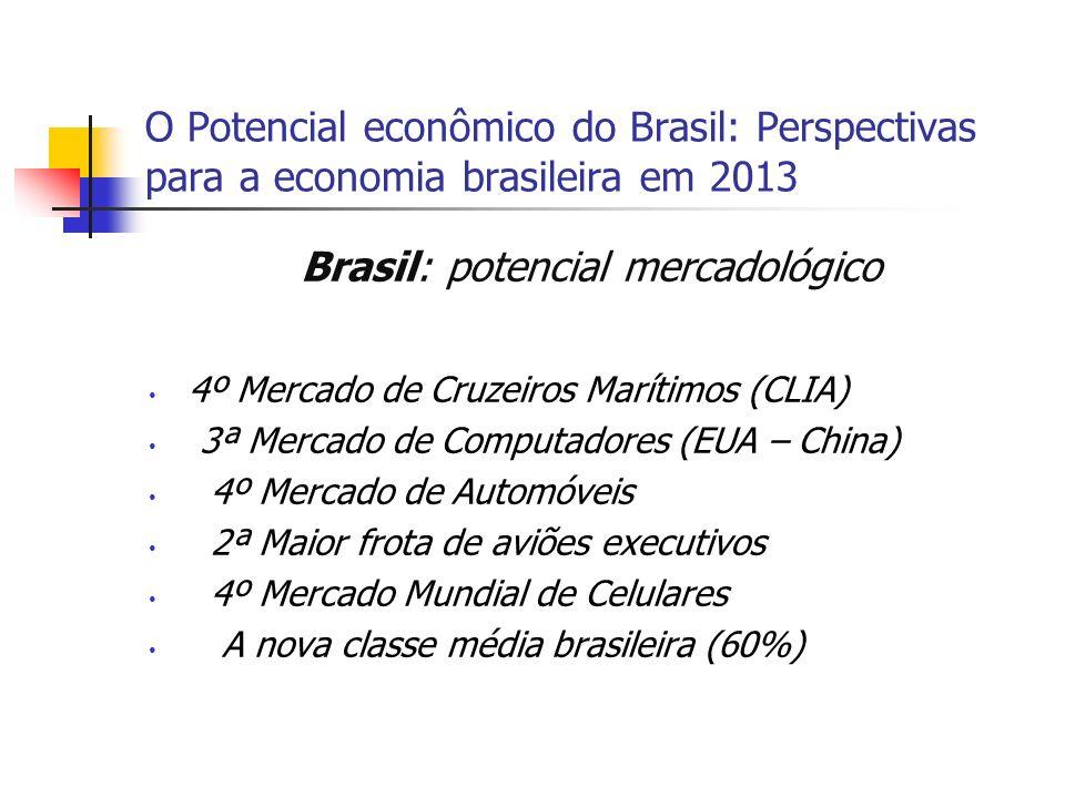 O Potencial econômico do Brasil: Perspectivas para a economia brasileira em 2013 Brasil: potencial mercadológico 4º Mercado de Cruzeiros Marítimos (CL