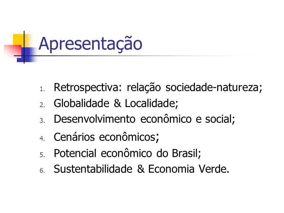 Apresentação 1. Retrospectiva: relação sociedade-natureza; 2. Globalidade & Localidade; 3. Desenvolvimento econômico e social; 4. Cenários econômicos