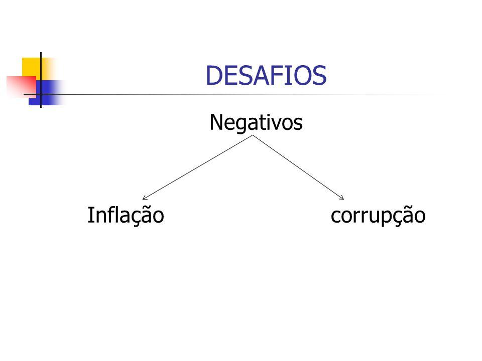 DESAFIOS Negativos Inflação corrupção