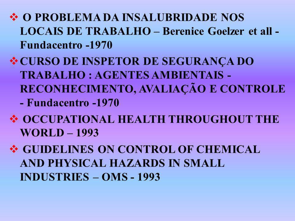 O PROBLEMA DA INSALUBRIDADE NOS LOCAIS DE TRABALHO – Berenice Goelzer et all - Fundacentro -1970 CURSO DE INSPETOR DE SEGURANÇA DO TRABALHO : AGENTES