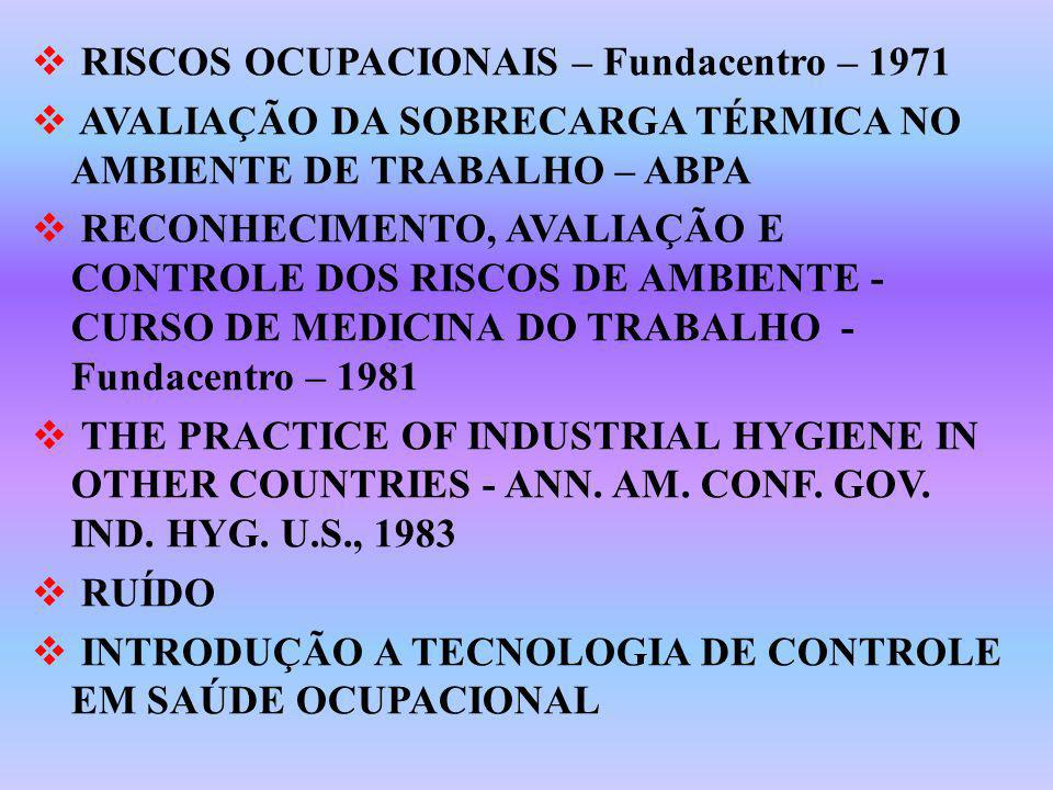 RISCOS OCUPACIONAIS – Fundacentro – 1971 AVALIAÇÃO DA SOBRECARGA TÉRMICA NO AMBIENTE DE TRABALHO – ABPA RECONHECIMENTO, AVALIAÇÃO E CONTROLE DOS RISCO