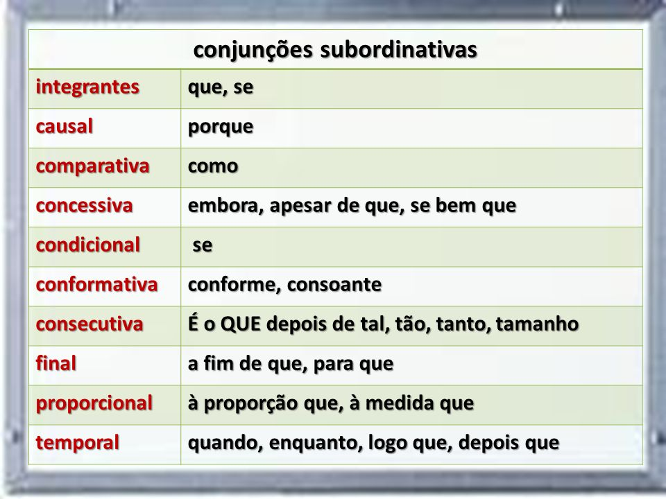 conjunções subordinativas integrantes que, se causalporque comparativacomo concessiva embora, apesar de que, se bem que condicional se se conformativa