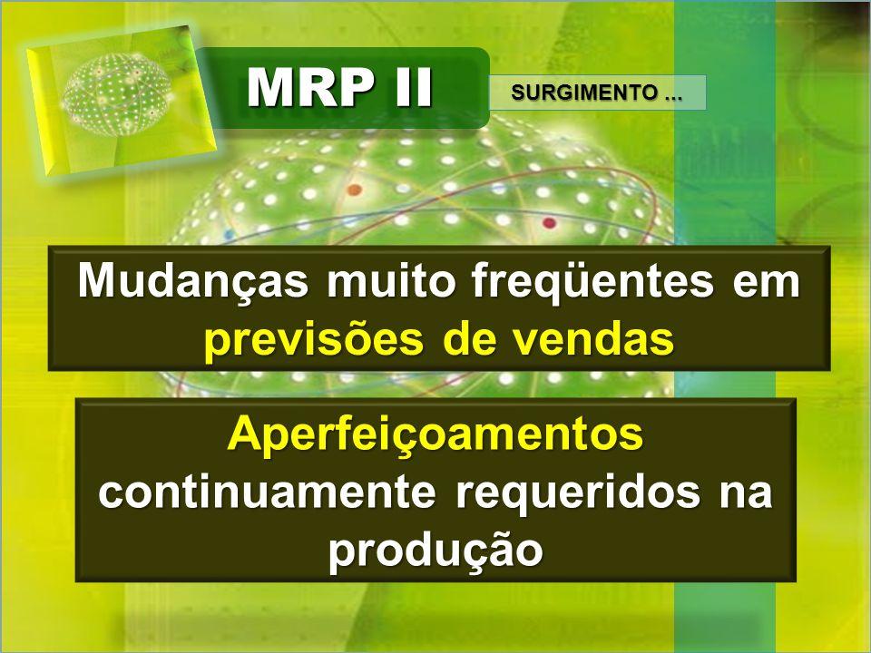 MRP II Mudanças muito freqüentes em previsões de vendas SURGIMENTO... Aperfeiçoamentos continuamente requeridos na produção