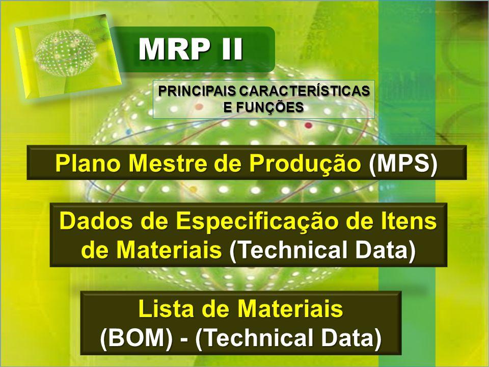 MRP II Plano Mestre de Produção (MPS) PRINCIPAIS CARACTERÍSTICAS E FUNÇÕES Dados de Especificação de Itens de Materiais (Technical Data) Lista de Mate