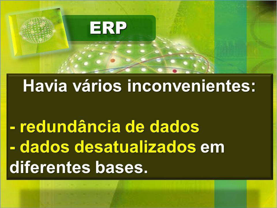 ERPERP Há quatro décadas não existia a idéia de sistemas integrados Os sistemas não utilizavam a mesma base de dados Havia vários inconvenientes: - re