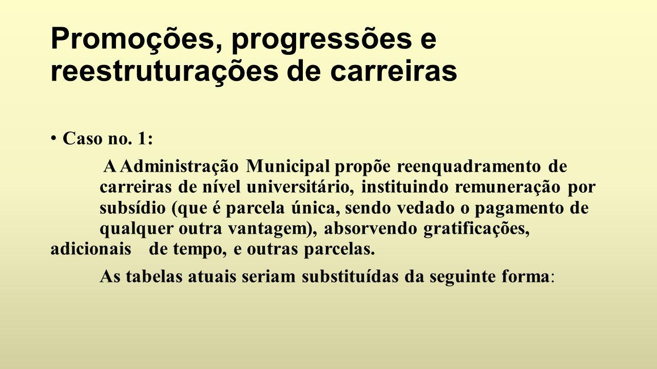 Promoções, progressões e reestruturações de carreiras Caso no.