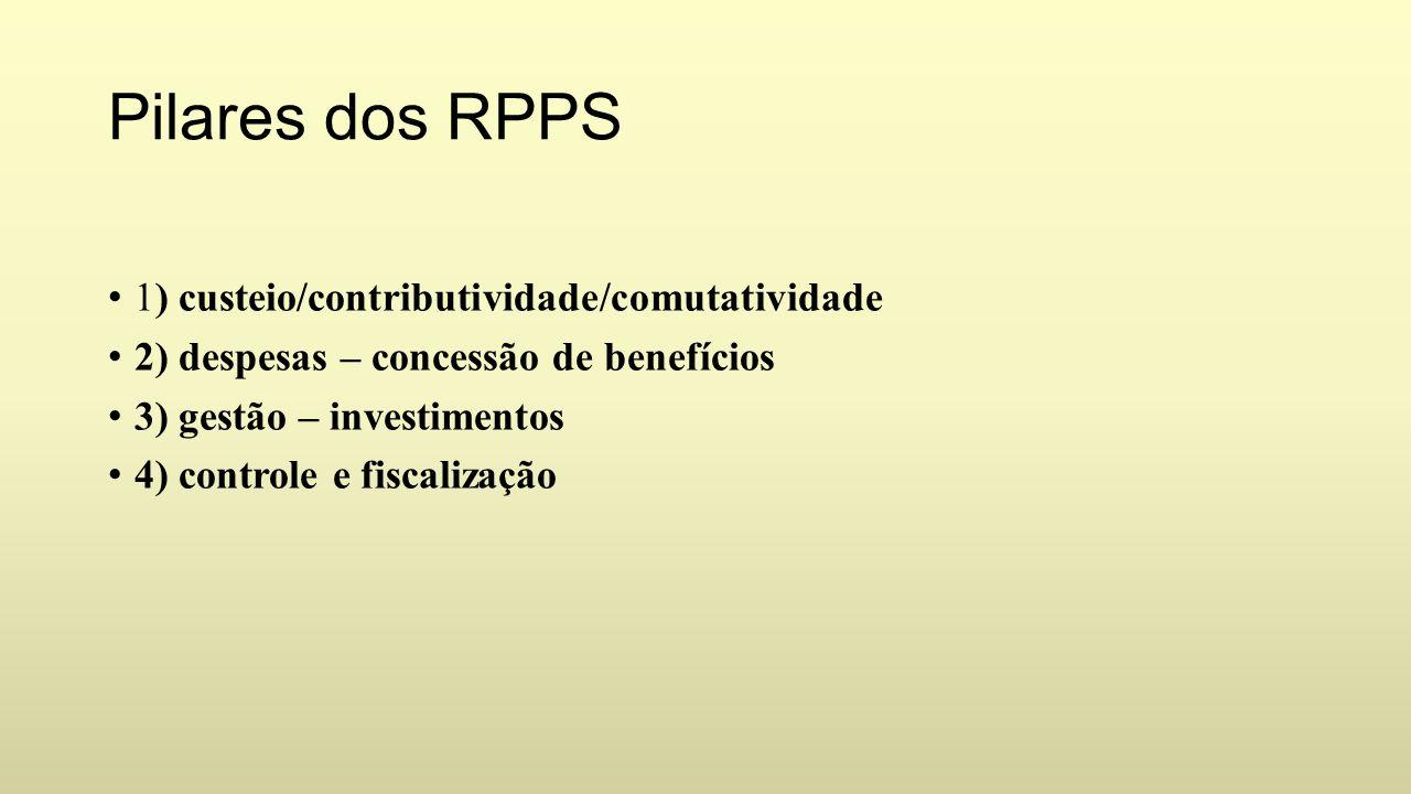 Princípios dos RPPS Equilíbrio financeiro: equivalência entre as receitas auferidas as obrigações do RPPS em cada exercício financeiro(art.