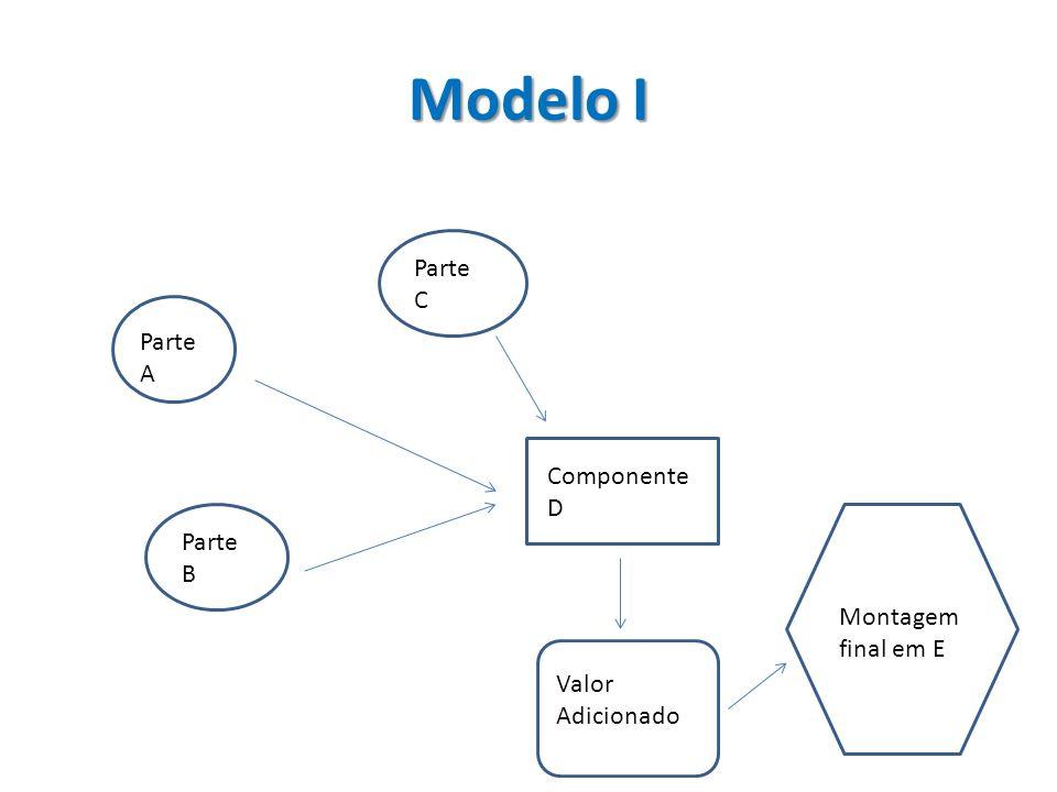 Modelo II Parte A Parte B Parte C Montagem Final em D