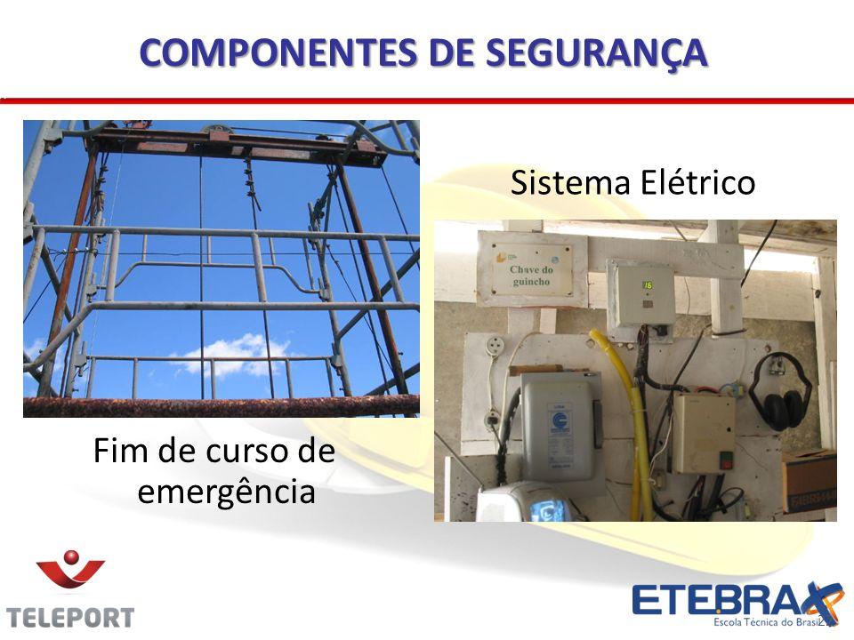 22 COMPONENTES DE SEGURANÇA Fim de curso de emergência Sistema Elétrico
