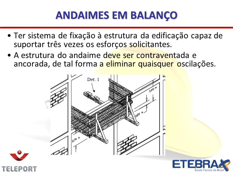 ANDAIMES EM BALANÇO Ter sistema de fixação à estrutura da edificação capaz de suportar três vezes os esforços solicitantes. A estrutura do andaime dev
