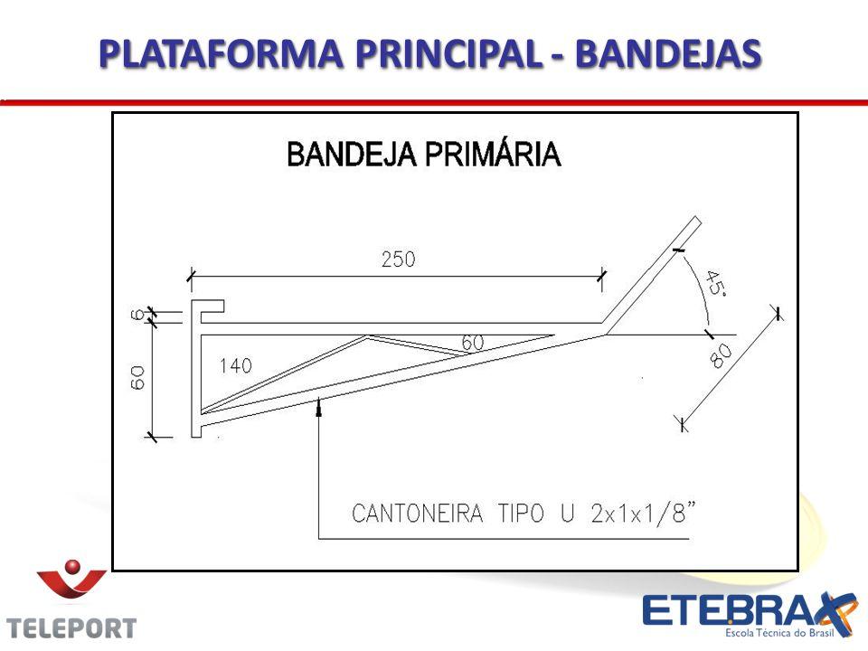 3º 2º 1º PLATAFORMA PRINCIPAL - BANDEJAS