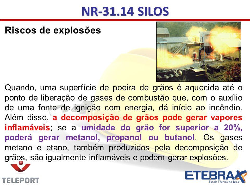 NR-31.14 SILOS Riscos de explosões Quando, uma superfície de poeira de grãos é aquecida até o ponto de liberação de gases de combustão que, com o auxí