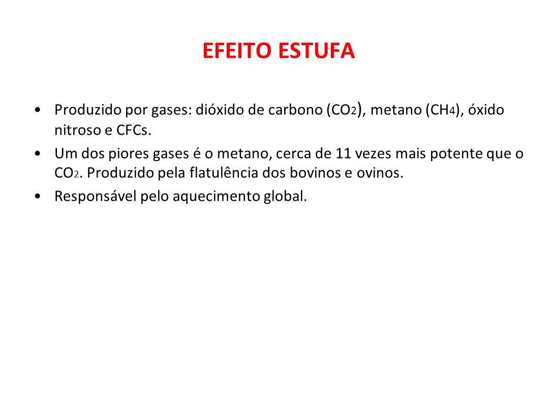 Produzido por gases: dióxido de carbono (CO 2 ), metano (CH 4 ), óxido nitroso e CFCs. Um dos piores gases é o metano, cerca de 11 vezes mais potente