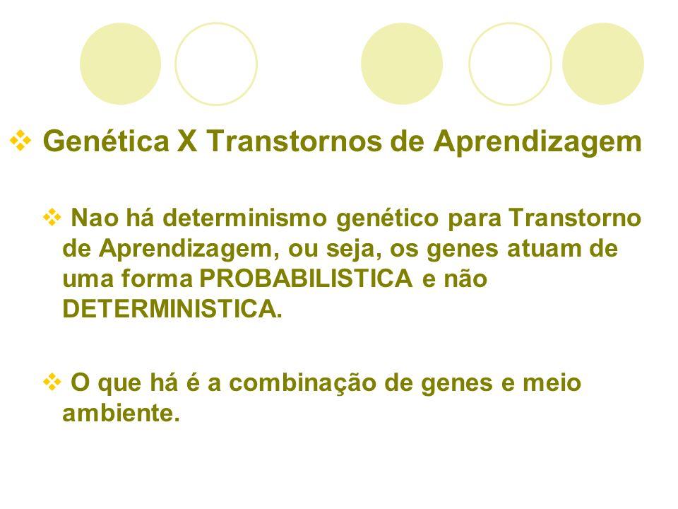 Genética X Transtornos de Aprendizagem Nao há determinismo genético para Transtorno de Aprendizagem, ou seja, os genes atuam de uma forma PROBABILISTI