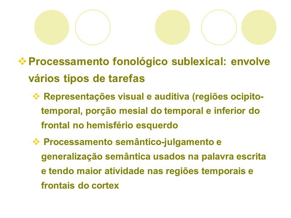 Processamento fonológico sublexical: envolve vários tipos de tarefas Representações visual e auditiva (regiões ocipito- temporal, porção mesial do tem