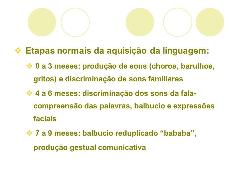 Etapas normais da aquisição da linguagem: 0 a 3 meses: produção de sons (choros, barulhos, gritos) e discriminação de sons familiares 4 a 6 meses: dis