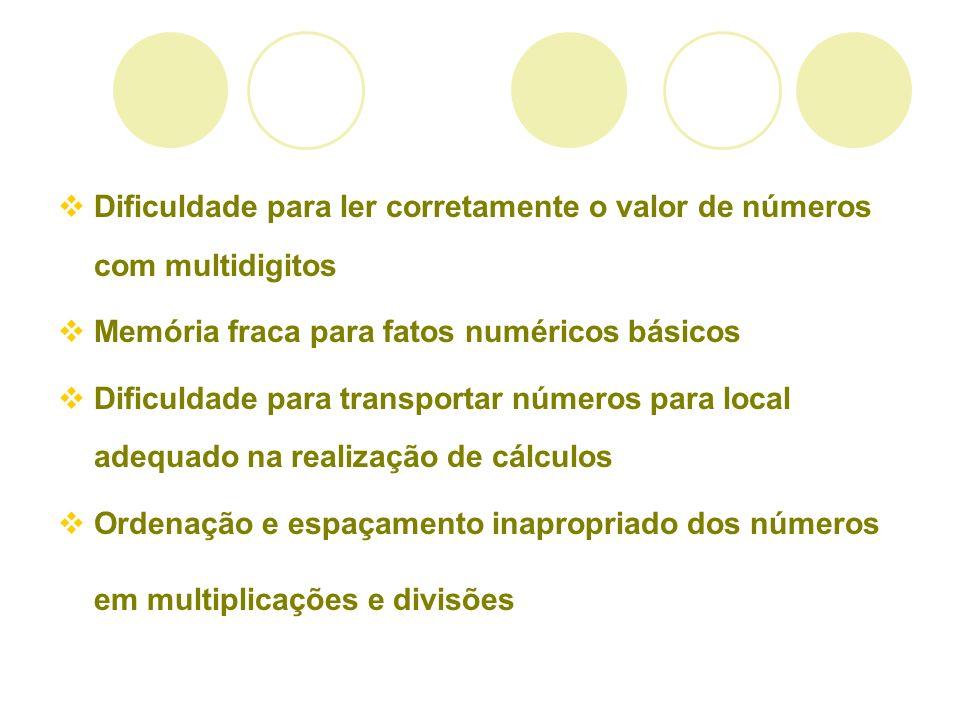 Dificuldade para ler corretamente o valor de números com multidigitos Memória fraca para fatos numéricos básicos Dificuldade para transportar números