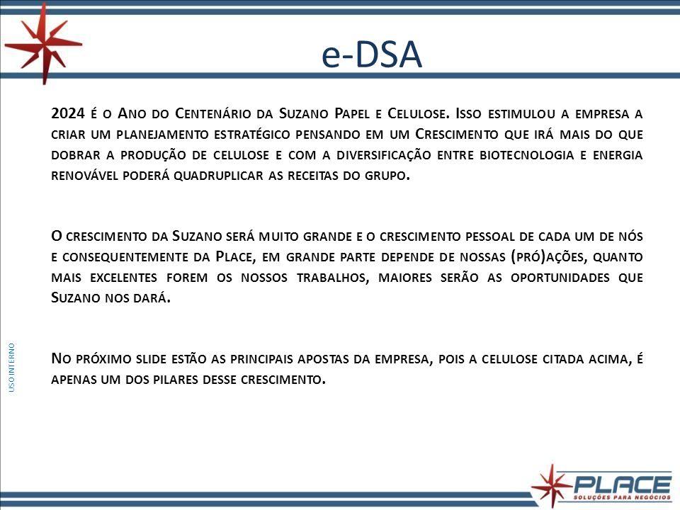 e-DSA USO INTERNO 2024 É O A NO DO C ENTENÁRIO DA S UZANO P APEL E C ELULOSE.