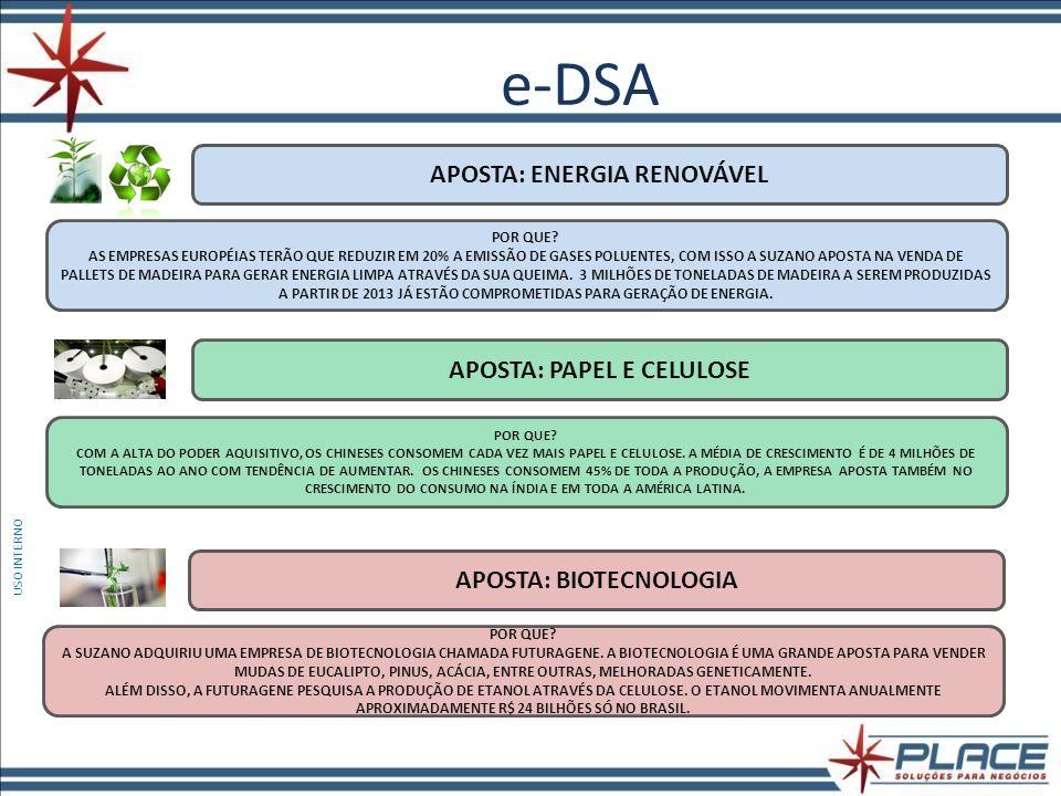 e-DSA USO INTERNO APOSTA: ENERGIA RENOVÁVEL POR QUE.