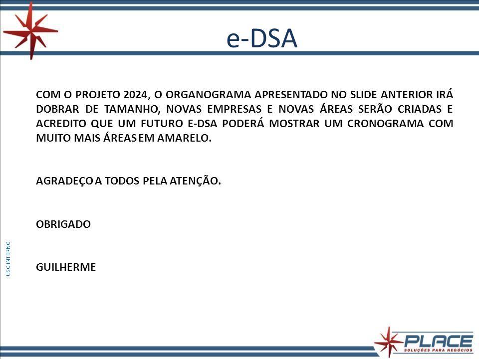 e-DSA USO INTERNO COM O PROJETO 2024, O ORGANOGRAMA APRESENTADO NO SLIDE ANTERIOR IRÁ DOBRAR DE TAMANHO, NOVAS EMPRESAS E NOVAS ÁREAS SERÃO CRIADAS E ACREDITO QUE UM FUTURO E-DSA PODERÁ MOSTRAR UM CRONOGRAMA COM MUITO MAIS ÁREAS EM AMARELO.