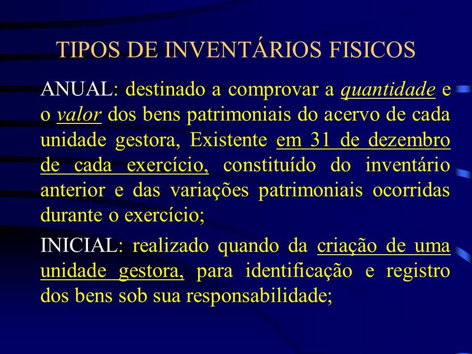 TIPOS DE INVENTÁRIOS FISICOS ANUAL: destinado a comprovar a quantidade e o valor dos bens patrimoniais do acervo de cada unidade gestora, Existente em