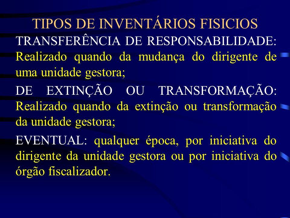 TIPOS DE INVENTÁRIOS FISICIOS TRANSFERÊNCIA DE RESPONSABILIDADE: Realizado quando da mudança do dirigente de uma unidade gestora; DE EXTINÇÃO OU TRANS