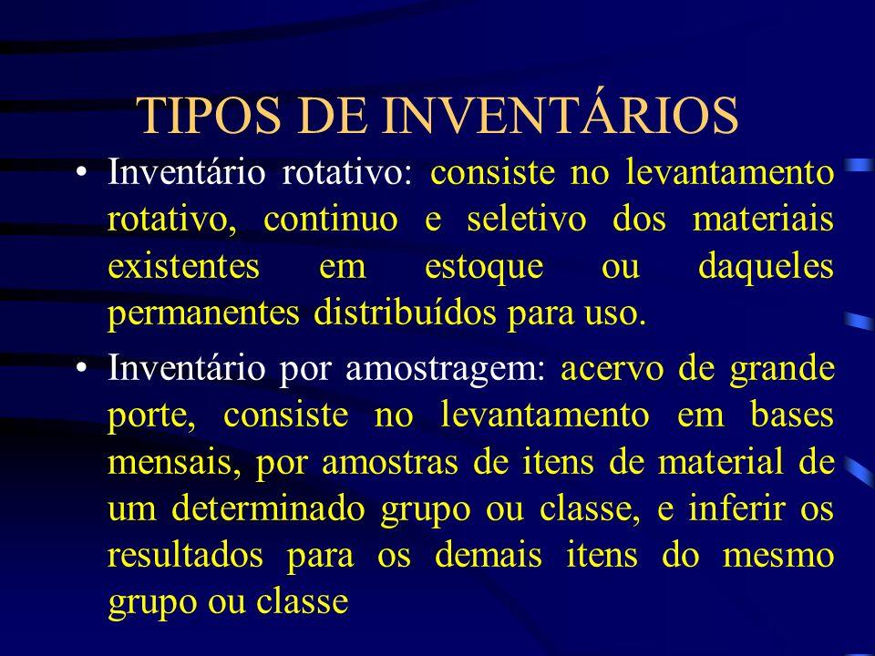 TIPOS DE INVENTÁRIOS Inventário rotativo: consiste no levantamento rotativo, continuo e seletivo dos materiais existentes em estoque ou daqueles perma