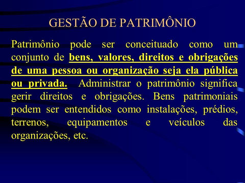 GESTÃO DE PATRIMÔNIO Patrimônio pode ser conceituado como um conjunto de bens, valores, direitos e obrigações de uma pessoa ou organização seja ela pú
