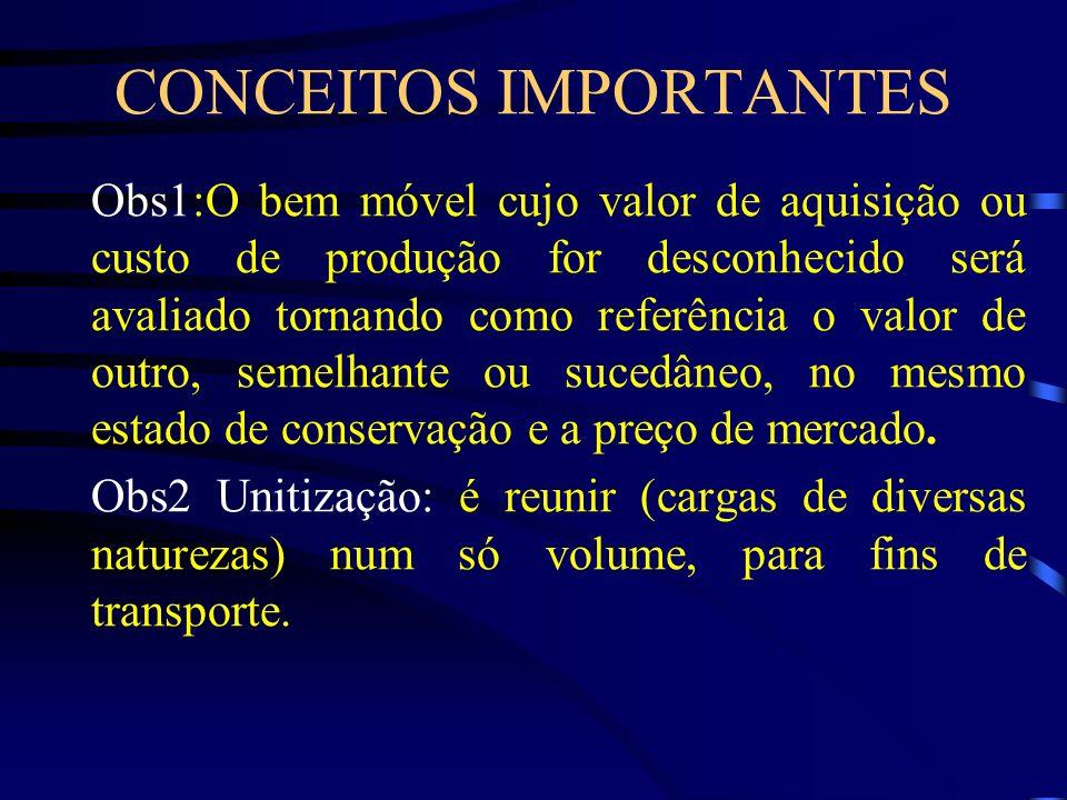 CONCEITOS IMPORTANTES Obs1:O bem móvel cujo valor de aquisição ou custo de produção for desconhecido será avaliado tornando como referência o valor de