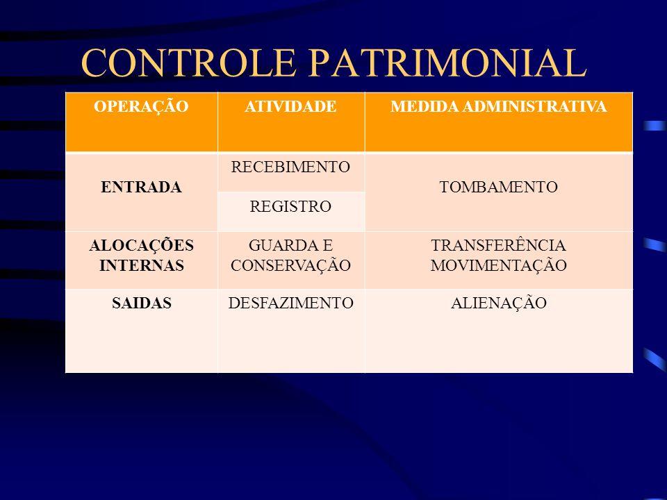 CONTROLE PATRIMONIAL OPERAÇÃOATIVIDADEMEDIDA ADMINISTRATIVA ENTRADA RECEBIMENTO TOMBAMENTO REGISTRO ALOCAÇÕES INTERNAS GUARDA E CONSERVAÇÃO TRANSFERÊN