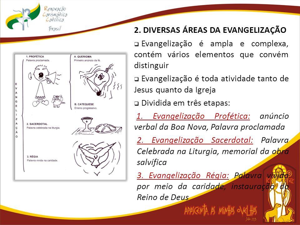 2. DIVERSAS ÁREAS DA EVANGELIZAÇÃO Evangelização é ampla e complexa, contém vários elementos que convém distinguir Evangelização é toda atividade tant