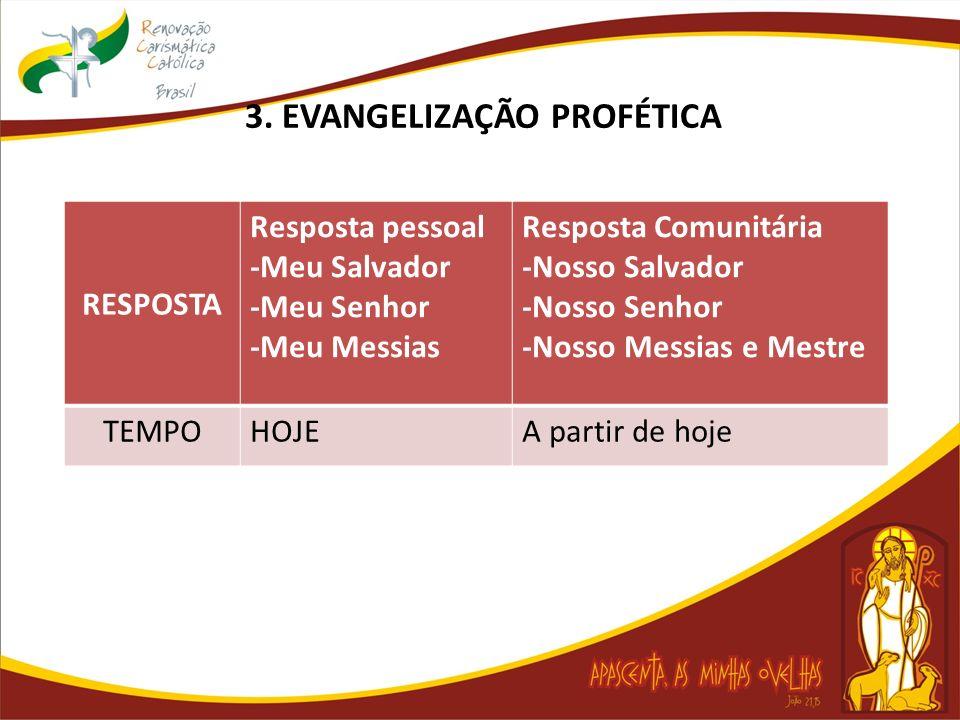 3. EVANGELIZAÇÃO PROFÉTICA RESPOSTA Resposta pessoal -Meu Salvador -Meu Senhor -Meu Messias Resposta Comunitária -Nosso Salvador -Nosso Senhor -Nosso