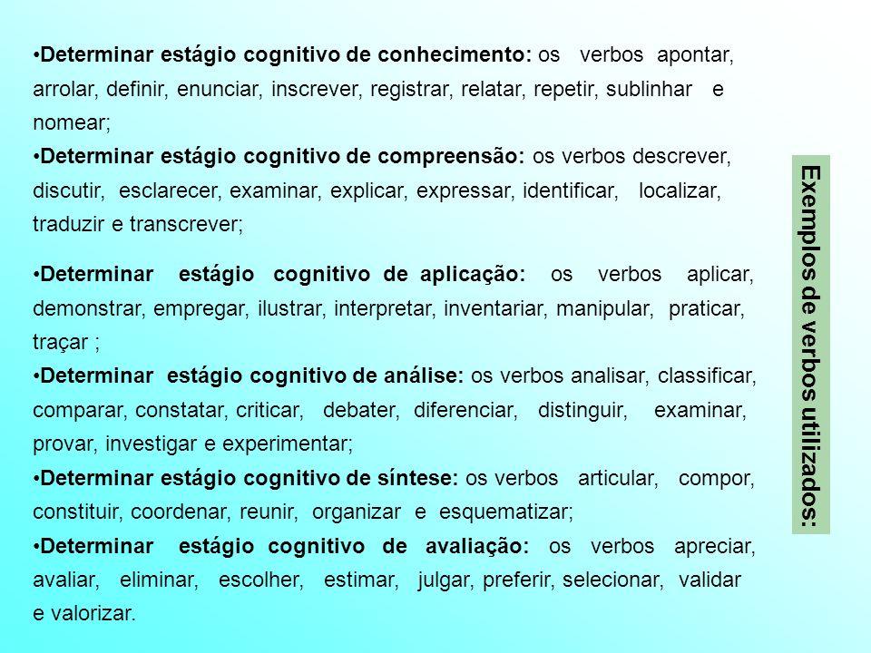 Determinar estágio cognitivo de aplicação: os verbos aplicar, demonstrar, empregar, ilustrar, interpretar, inventariar, manipular, praticar, traçar ;