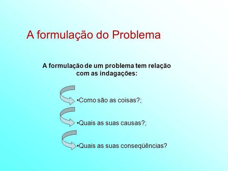 A formulação de um problema tem relação com as indagações: Como são as coisas?; Quais as suas causas?; Quais as suas conseqüências? A formulação do Pr