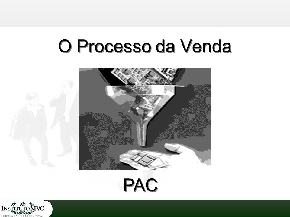 O Processo da Venda PAC