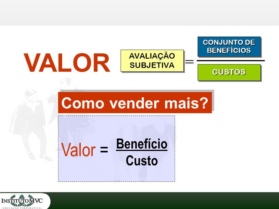 AVALIAÇÃO SUBJETIVA CONJUNTO DE BENEFÍCIOS CUSTOSCUSTOS = VALOR Valor = Benefício Custo Como vender mais?