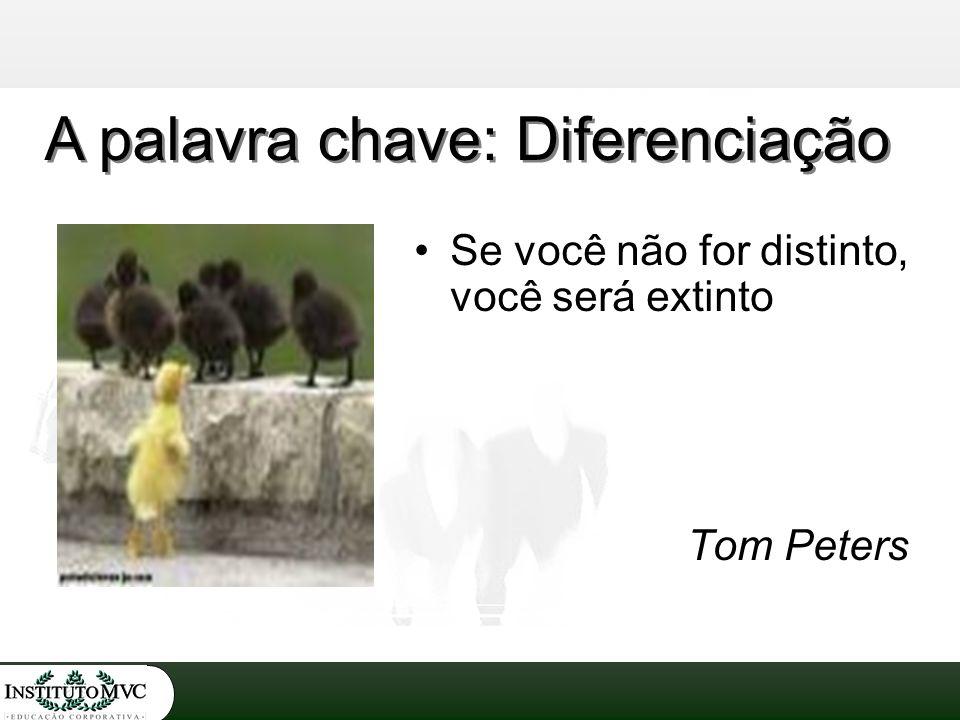 A palavra chave: Diferenciação Se você não for distinto, você será extinto Tom Peters