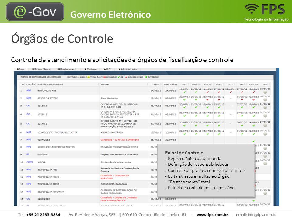 Órgãos de Controle Painel de Controle - Registro único da demanda - Definição de responsabilidades - Controle de prazos, remessa de e-mails - Evita at
