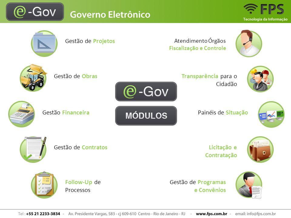 Atendimento Órgãos Fiscalização e Controle Transparência para o Cidadão Painéis de Situação Licitação e Contratação Gestão de Programas e Convênios Ge
