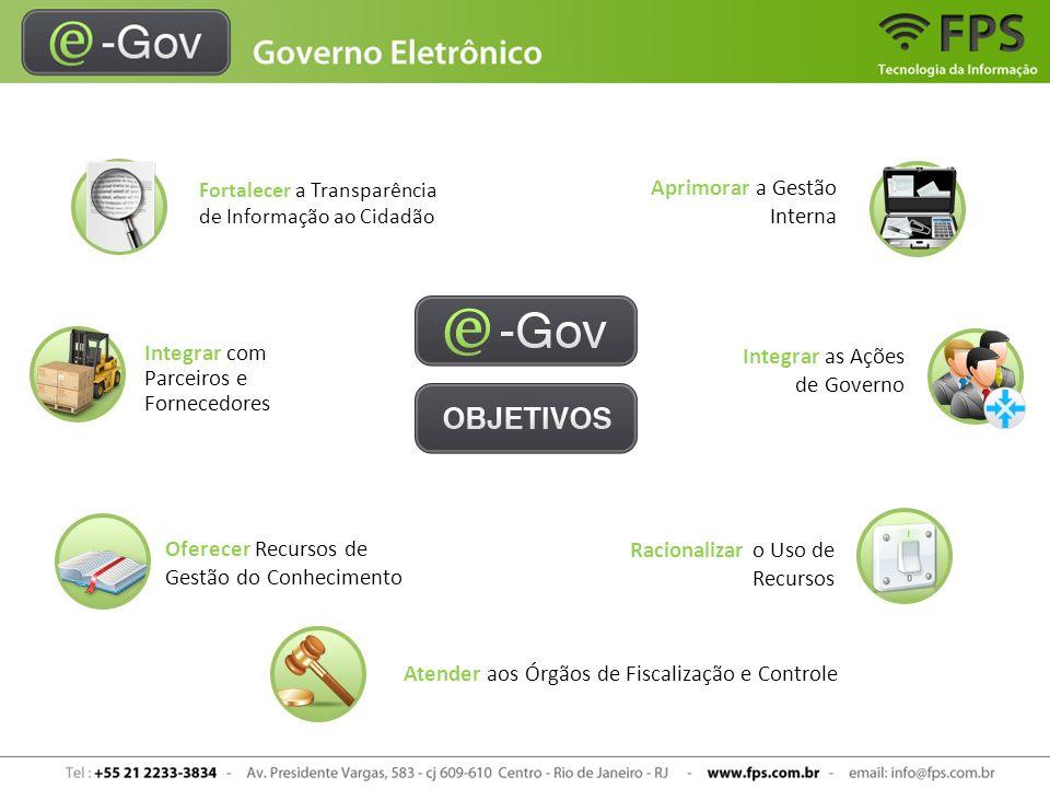 Fortalecer a Transparência de Informação ao Cidadão Integrar com Parceiros e Fornecedores Aprimorar a Gestão Interna Integrar as Ações de Governo Raci